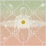 Horoscoop mens klein